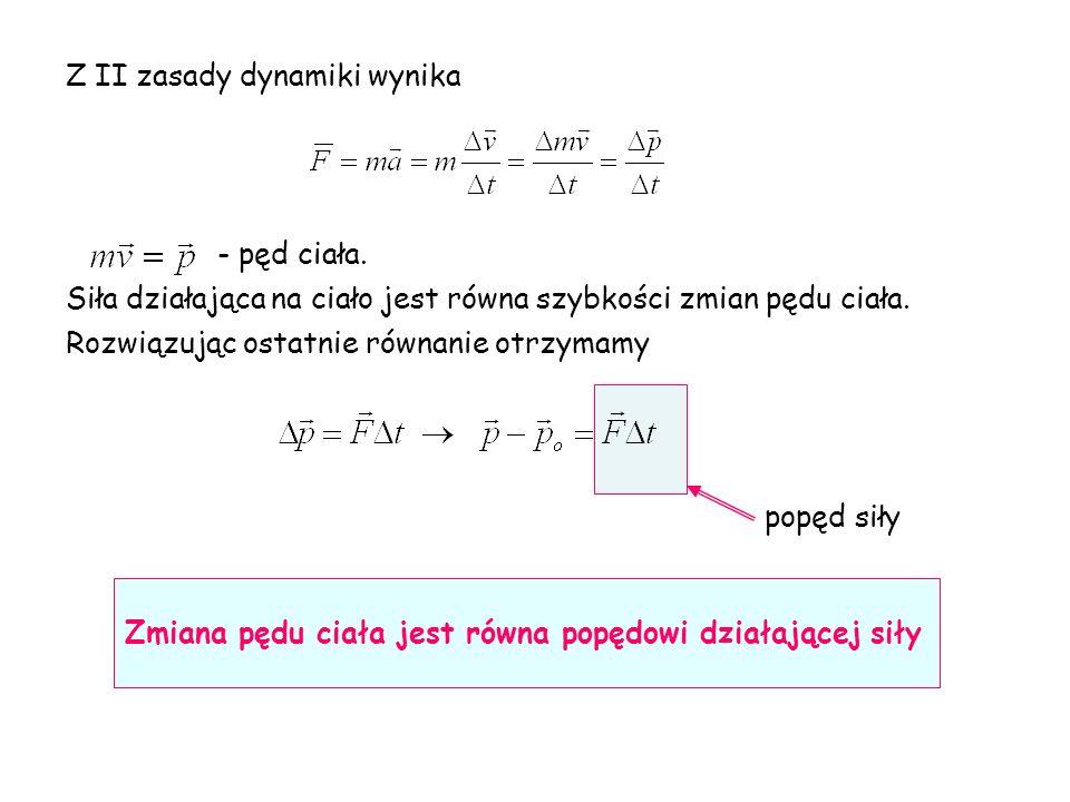 Z II zasady dynamiki wynika - pęd ciała.