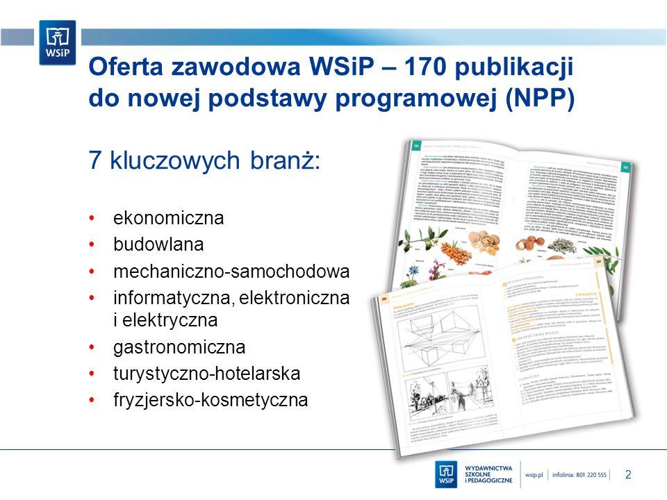 2 Oferta zawodowa WSiP – 170 publikacji do nowej podstawy programowej (NPP) 7 kluczowych branż: ekonomiczna budowlana mechaniczno-samochodowa informat