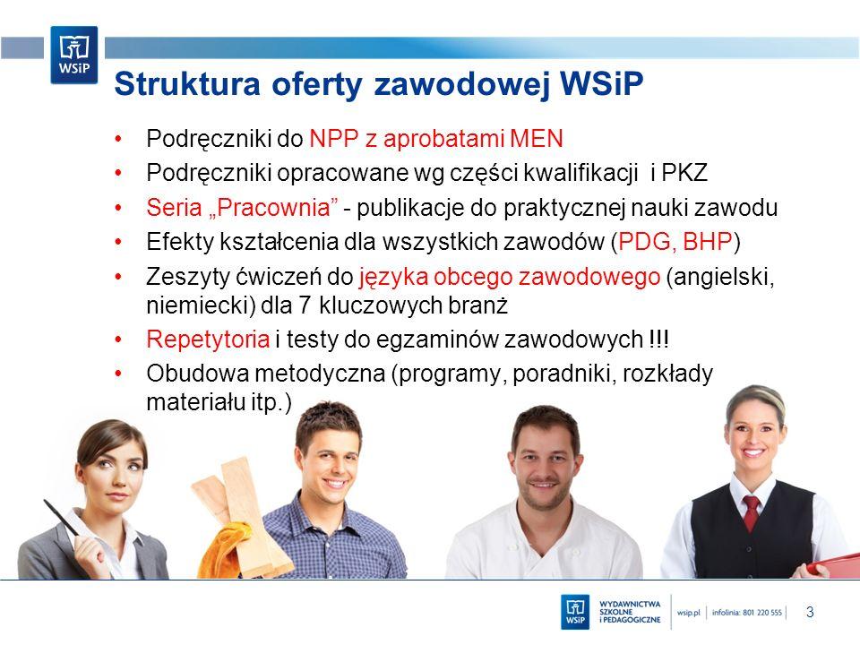 """3 Struktura oferty zawodowej WSiP Podręczniki do NPP z aprobatami MEN Podręczniki opracowane wg części kwalifikacji i PKZ Seria """"Pracownia"""" - publikac"""