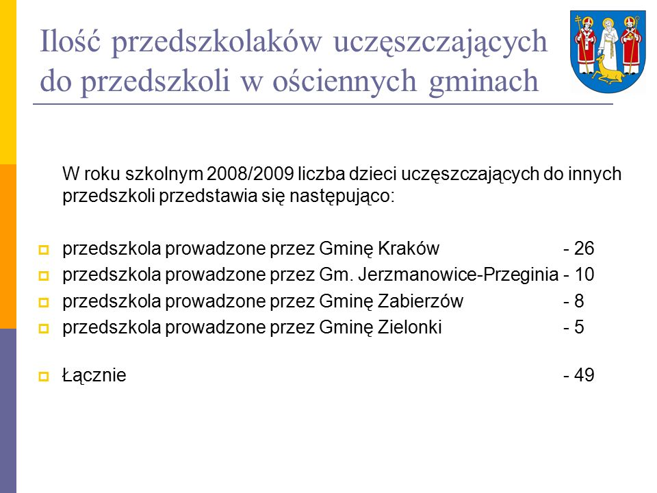 Ilość przedszkolaków uczęszczających do przedszkoli w ościennych gminach W roku szkolnym 2008/2009 liczba dzieci uczęszczających do innych przedszkoli przedstawia się następująco:  przedszkola prowadzone przez Gminę Kraków - 26  przedszkola prowadzone przez Gm.