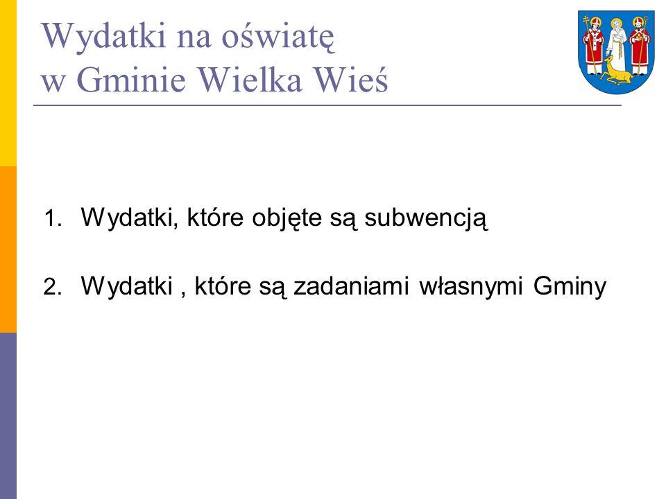 Wydatki na oświatę w Gminie Wielka Wieś 1.Wydatki, które objęte są subwencją 2.