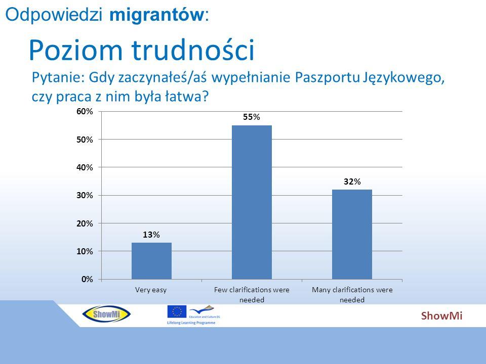 ShowMi Poziom trudności Odpowiedzi migrantów: Pytanie: Gdy zaczynałeś/aś wypełnianie Paszportu Językowego, czy praca z nim była łatwa