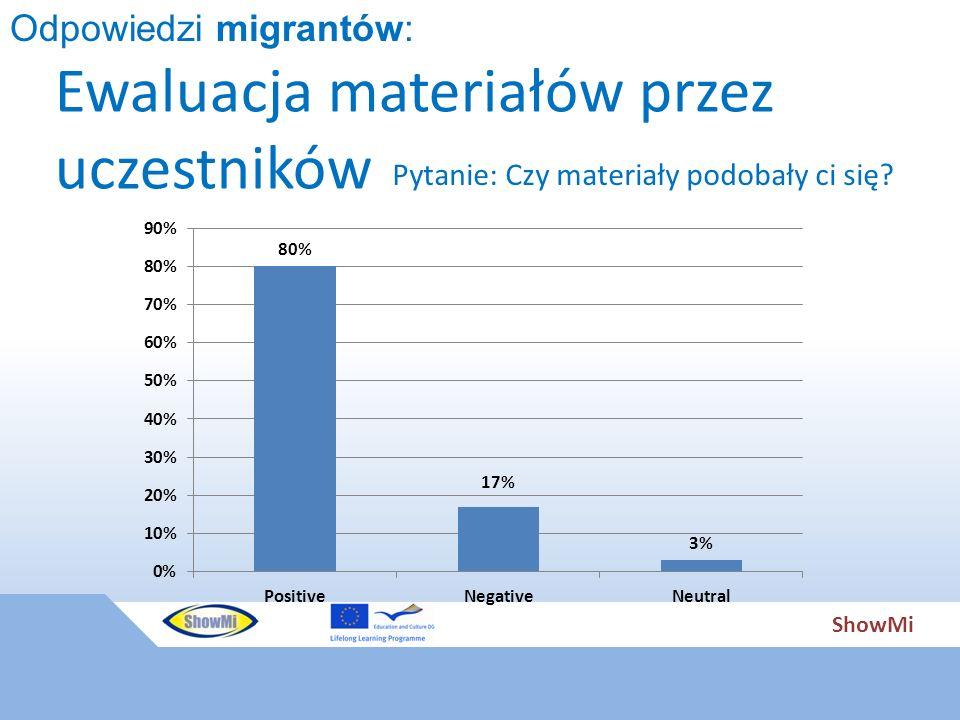 ShowMi Ewaluacja materiałów przez uczestników Odpowiedzi migrantów: Pytanie: Czy materiały podobały ci się