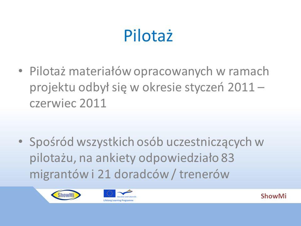 ShowMi Pilotaż Pilotaż materiałów opracowanych w ramach projektu odbył się w okresie styczeń 2011 – czerwiec 2011 Spośród wszystkich osób uczestniczących w pilotażu, na ankiety odpowiedziało 83 migrantów i 21 doradców / trenerów