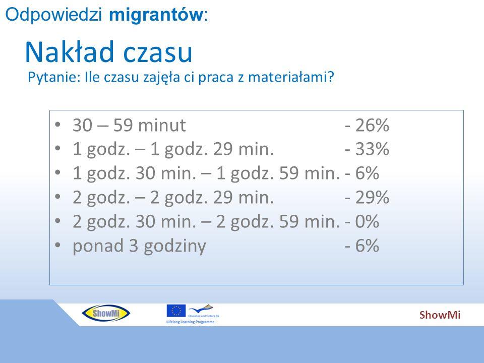 ShowMi 30 – 59 minut - 26% 1 godz. – 1 godz. 29 min.- 33% 1 godz. 30 min. – 1 godz. 59 min.- 6% 2 godz. – 2 godz. 29 min.- 29% 2 godz. 30 min. – 2 god