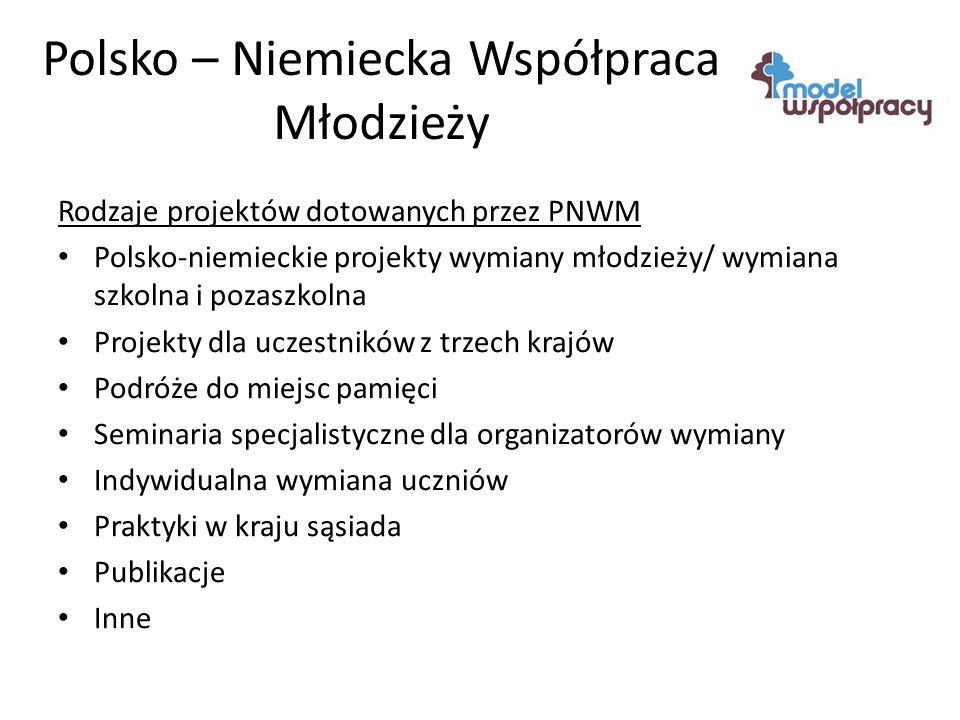 Polsko – Niemiecka Współpraca Młodzieży Rodzaje projektów dotowanych przez PNWM Polsko-niemieckie projekty wymiany młodzieży/ wymiana szkolna i pozaszkolna Projekty dla uczestników z trzech krajów Podróże do miejsc pamięci Seminaria specjalistyczne dla organizatorów wymiany Indywidualna wymiana uczniów Praktyki w kraju sąsiada Publikacje Inne