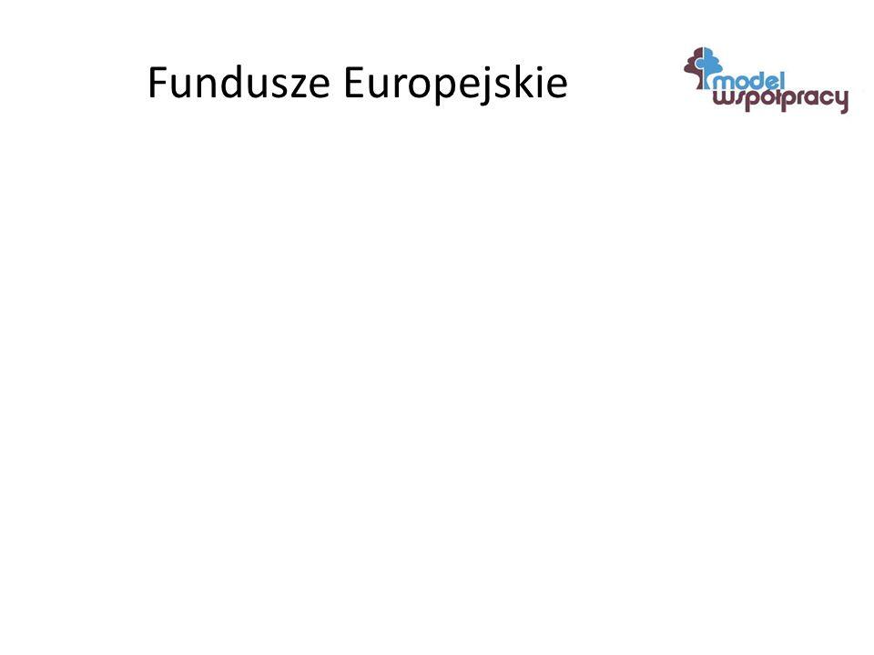 Pakiet legislacyjny polityki spójności 6 października 2011 r.