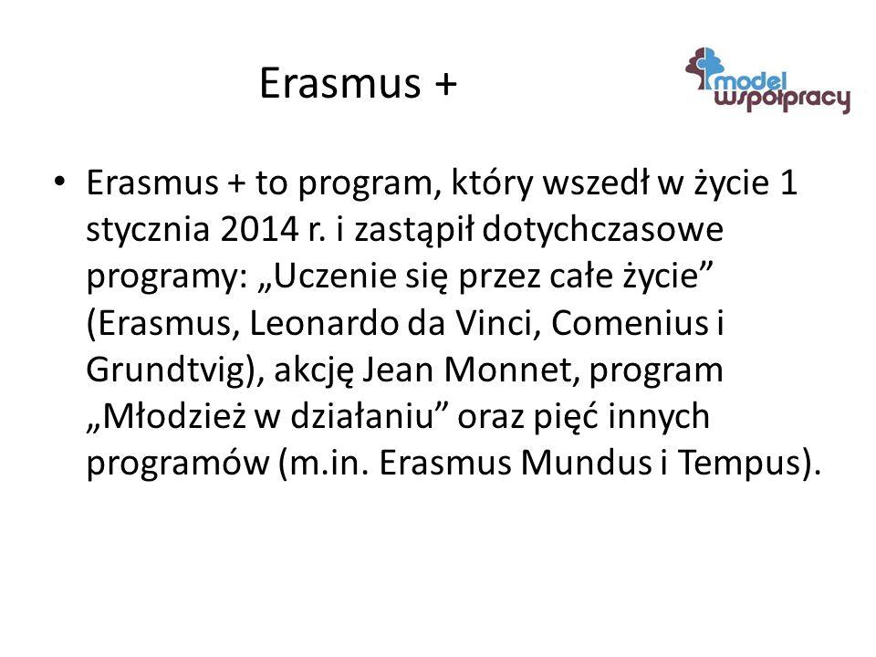 Erasmus + Erasmus + to program, który wszedł w życie 1 stycznia 2014 r.