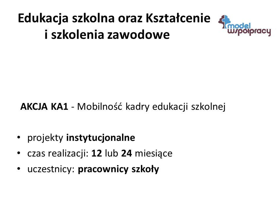 Edukacja szkolna oraz Kształcenie i szkolenia zawodowe AKCJA KA1 - Mobilność kadry edukacji szkolnej projekty instytucjonalne czas realizacji: 12 lub 24 miesiące uczestnicy: pracownicy szkoły