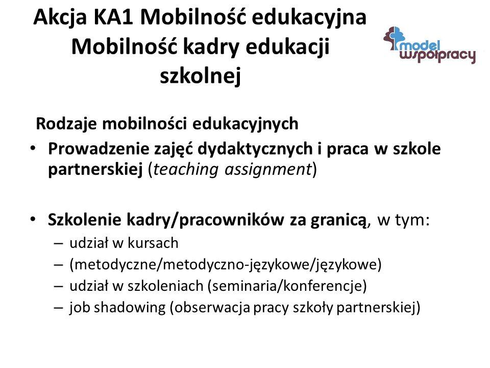 Akcja KA1 Mobilność edukacyjna Mobilność kadry edukacji szkolnej Rodzaje mobilności edukacyjnych Prowadzenie zajęć dydaktycznych i praca w szkole partnerskiej (teaching assignment) Szkolenie kadry/pracowników za granicą, w tym: – udział w kursach – (metodyczne/metodyczno-językowe/językowe) – udział w szkoleniach (seminaria/konferencje) – job shadowing (obserwacja pracy szkoły partnerskiej)