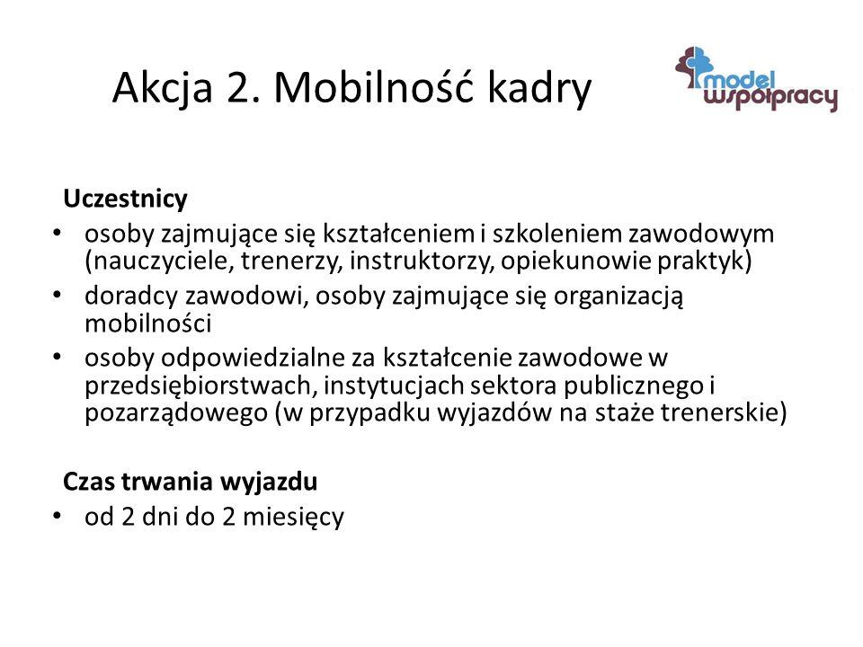 Akcja 2.