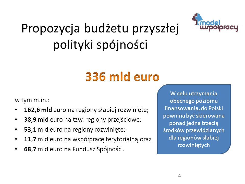 Polsko – Niemiecka Współpraca Młodzieży Terminy składania wniosków Wnioski o dotacje można przesyłać przez cały rok.