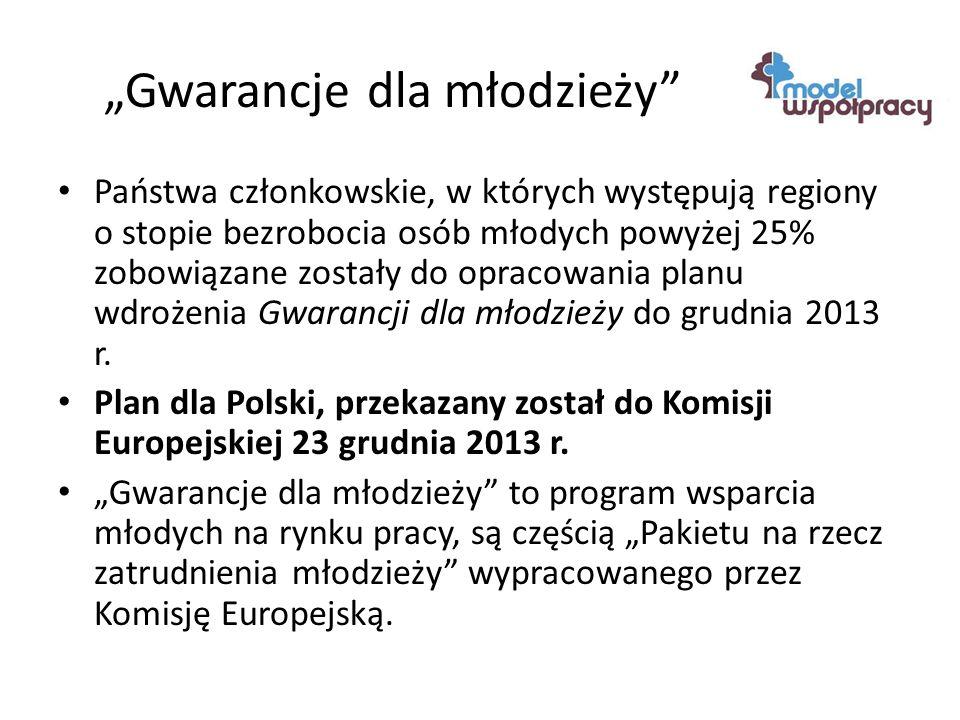 """""""Gwarancje dla młodzieży Państwa członkowskie, w których występują regiony o stopie bezrobocia osób młodych powyżej 25% zobowiązane zostały do opracowania planu wdrożenia Gwarancji dla młodzieży do grudnia 2013 r."""