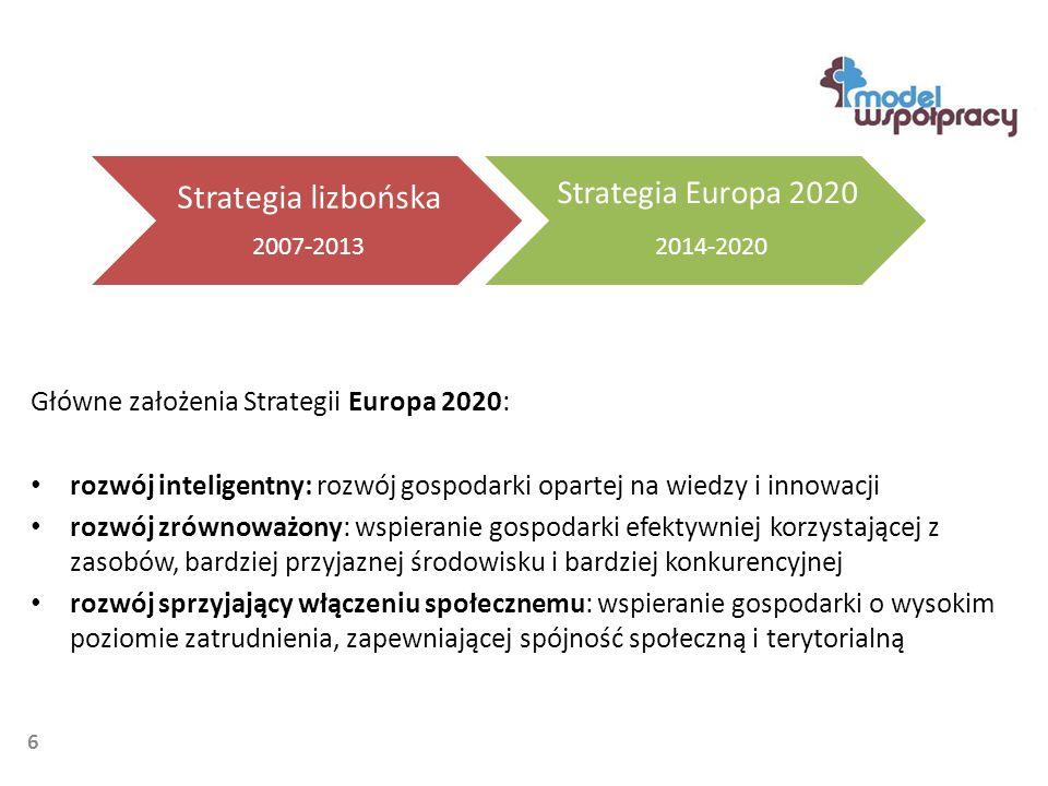 Ciekawe strony dla NGO Poniżej współfinansowane przez Polsko – Amerykańską Fundację Wolności w ramach programu Nowe Technologie Lokalnie www.fundujesz.pl www.pandalajka.pl