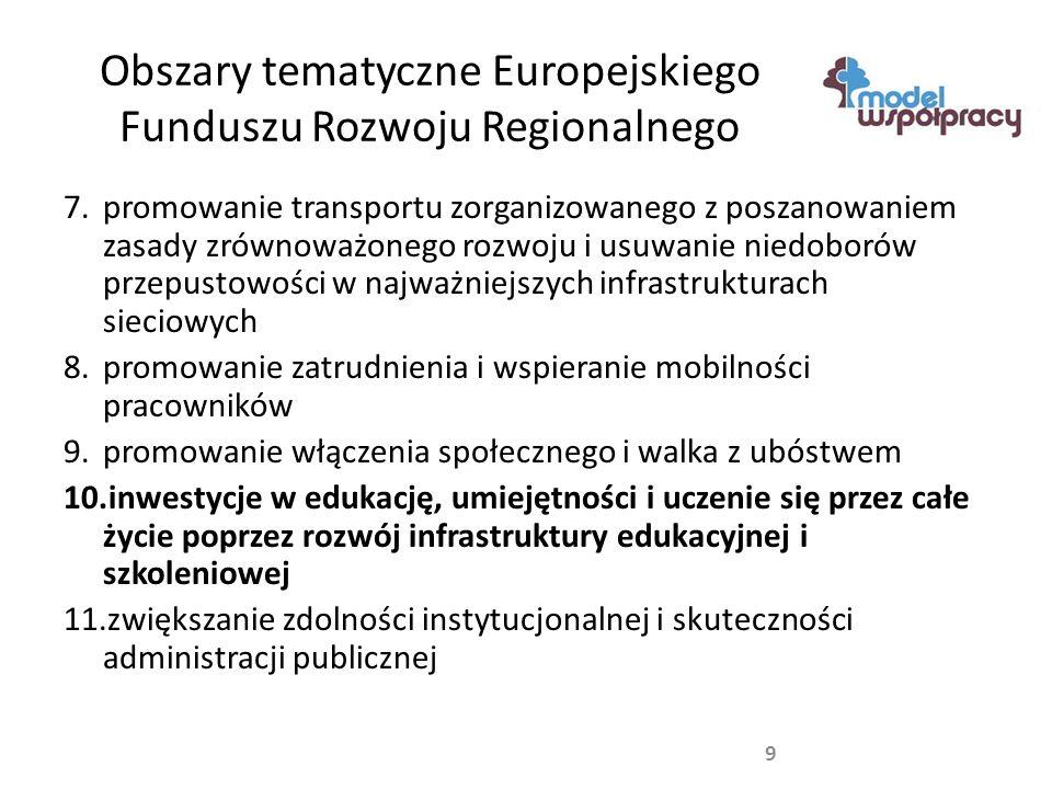 Obszary tematyczne Europejskiego Funduszu Rozwoju Regionalnego 7.promowanie transportu zorganizowanego z poszanowaniem zasady zrównoważonego rozwoju i usuwanie niedoborów przepustowości w najważniejszych infrastrukturach sieciowych 8.promowanie zatrudnienia i wspieranie mobilności pracowników 9.promowanie włączenia społecznego i walka z ubóstwem 10.inwestycje w edukację, umiejętności i uczenie się przez całe życie poprzez rozwój infrastruktury edukacyjnej i szkoleniowej 11.zwiększanie zdolności instytucjonalnej i skuteczności administracji publicznej 9