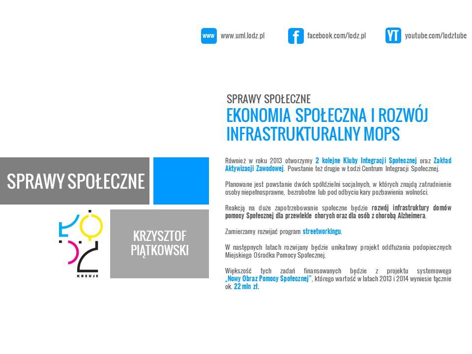 KRZYSZTOF PIĄTKOWSKI Również w roku 2013 otworzymy 2 kolejne Kluby Integracji Społecznej oraz Zakład Aktywizacji Zawodowej.
