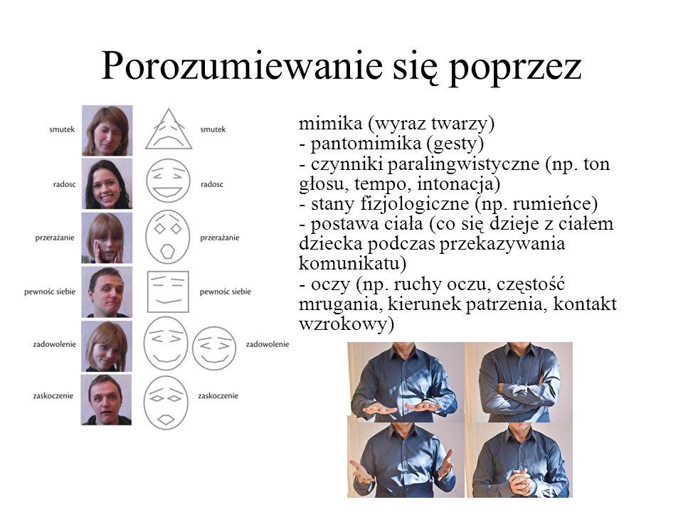 Porozumiewanie się poprzez mimika (wyraz twarzy) - pantomimika (gesty) - czynniki paralingwistyczne (np. ton głosu, tempo, intonacja) - stany fizjolog