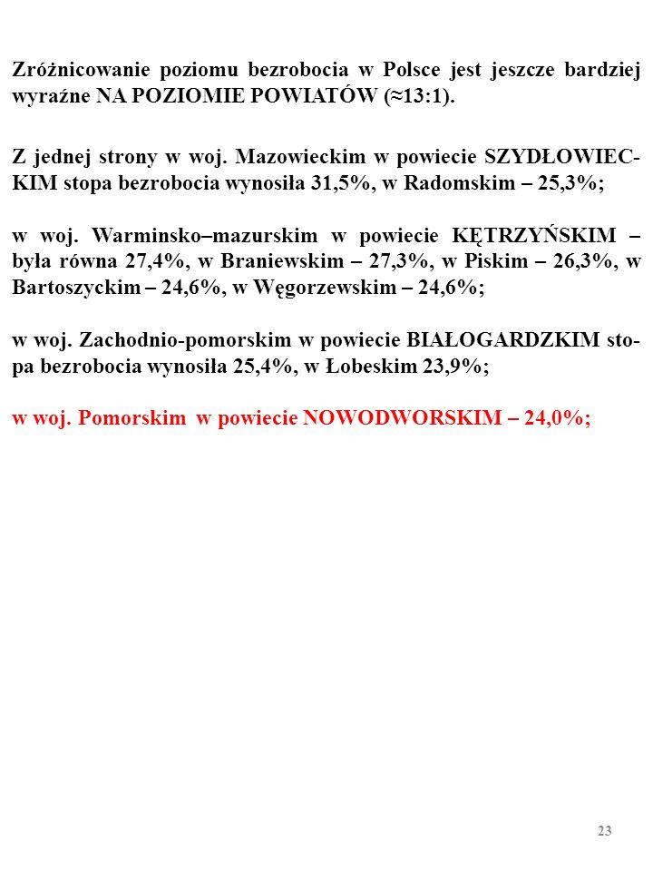 Zróżnicowanie poziomu bezrobocia w Polsce jest jeszcze bardziej wyraźne NA POZIOMIE POWIATÓW (≈13:1). Z jednej strony w woj. Mazowieckim w powiecie SZ