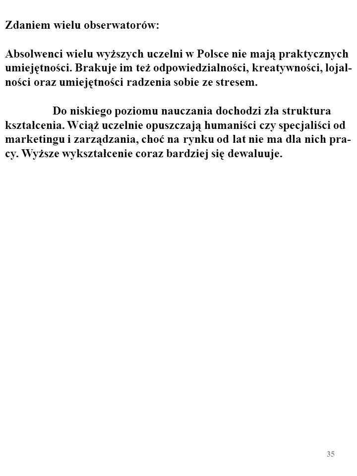 34 Lata 201020112012201320142015 Ogółem205226251259225200 %10,511,411,712,012,312,8 Zarejestrowani bezrobotni z wykształceniem wyższym w Polsce (w koń