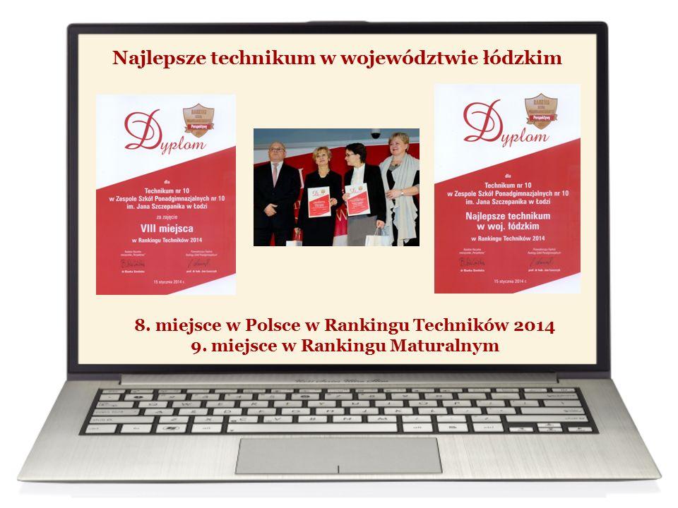 Najlepsze technikum w województwie łódzkim 8. miejsce w Polsce w Rankingu Techników 2014 9. miejsce w Rankingu Maturalnym