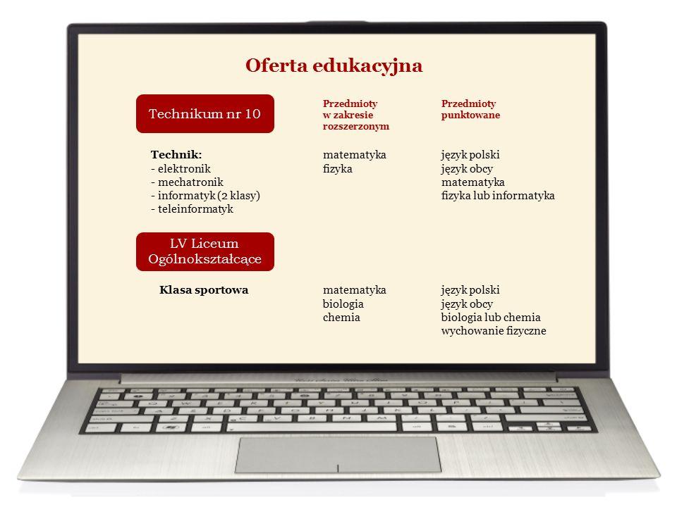 Technikum nr 10 Oferta edukacyjna LV Liceum Ogólnokształcące Przedmioty w zakresie rozszerzonym Przedmioty punktowane Technik: - elektronik - mechatro