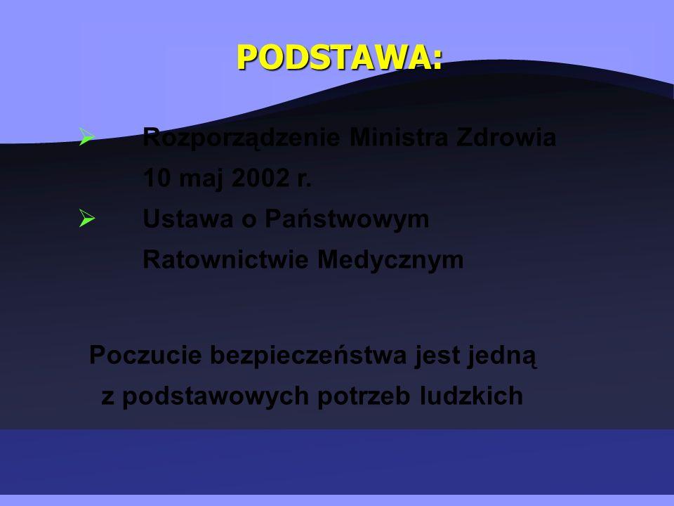 PODSTAWA:  Rozporządzenie Ministra Zdrowia 10 maj 2002 r.