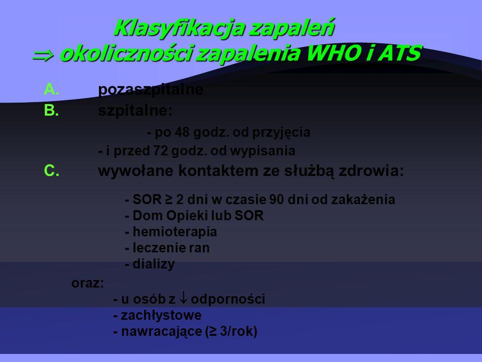 Klasyfikacja zapaleń  okoliczności zapalenia WHO i ATS A.pozaszpitalne B.szpitalne: - po 48 godz.