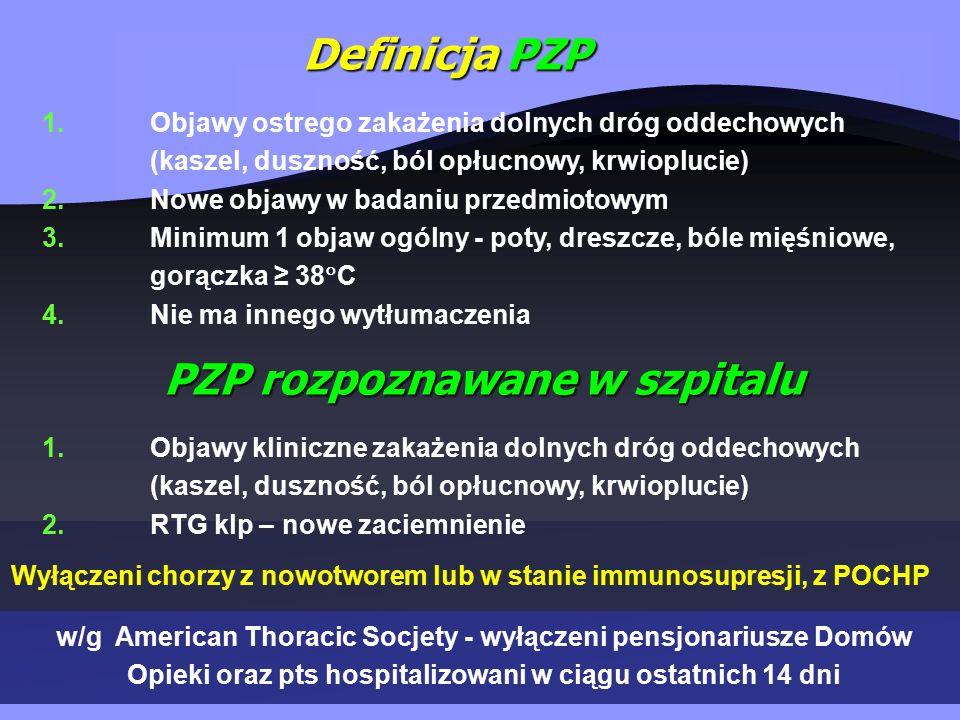Definicja PZP 1.Objawy ostrego zakażenia dolnych dróg oddechowych (kaszel, duszność, ból opłucnowy, krwioplucie) 2.Nowe objawy w badaniu przedmiotowym 3.Minimum 1 objaw ogólny - poty, dreszcze, bóle mięśniowe, gorączka ≥ 38  C 4.Nie ma innego wytłumaczenia PZP rozpoznawane w szpitalu 1.Objawy kliniczne zakażenia dolnych dróg oddechowych (kaszel, duszność, ból opłucnowy, krwioplucie) 2.RTG klp – nowe zaciemnienie Wyłączeni chorzy z nowotworem lub w stanie immunosupresji, z POCHP w/g American Thoracic Socjety - wyłączeni pensjonariusze Domów Opieki oraz pts hospitalizowani w ciągu ostatnich 14 dni