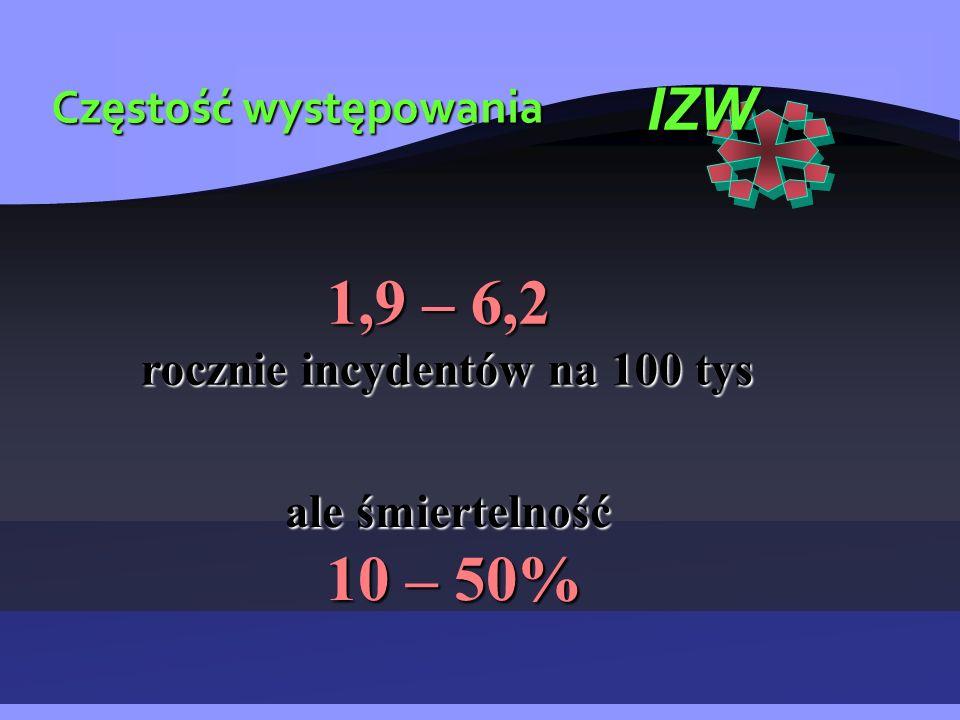 Zapalenie Płuc dr n. med. Elżbieta Borowiecka dr n. med. Elżbieta Borowiecka 2014 r.