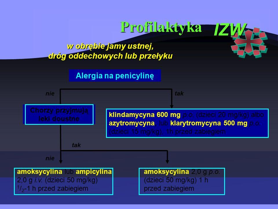 klindamycyna 600 mg p.o. (dzieci 20 mg/kg) albo azytromycyna, lub klarytromycyna 500 mg p.o. (dzieci 15 mg/kg), 1h przed zabiegiem w obrębie jamy ustn