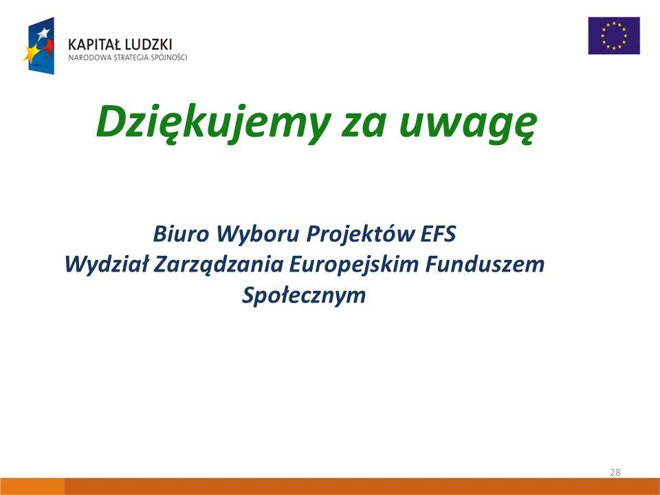 Dziękujemy za uwagę 28 Biuro Wyboru Projektów EFS Wydział Zarządzania Europejskim Funduszem Społecznym