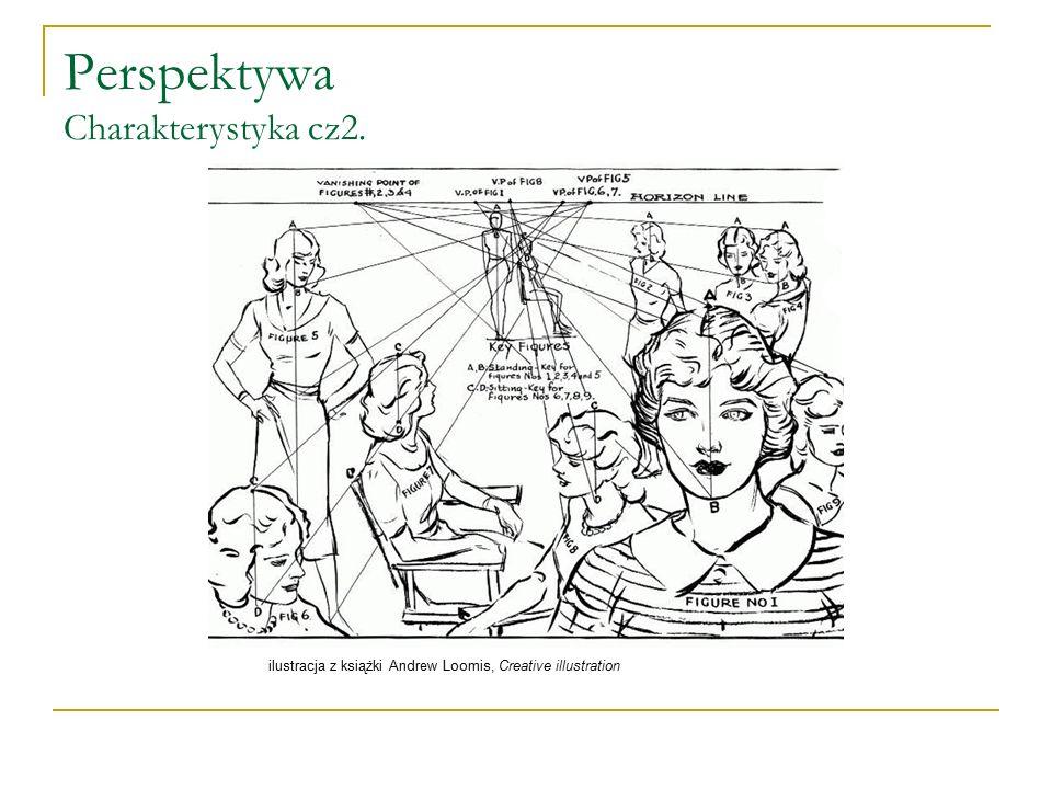 Perspektywa Charakterystyka cz2. ilustracja z książki Andrew Loomis, Creative illustration