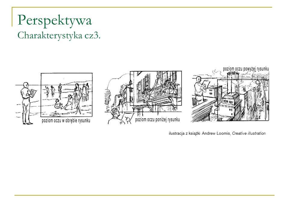 Perspektywa Charakterystyka cz3. ilustracja z książki Andrew Loomis, Creative illustration