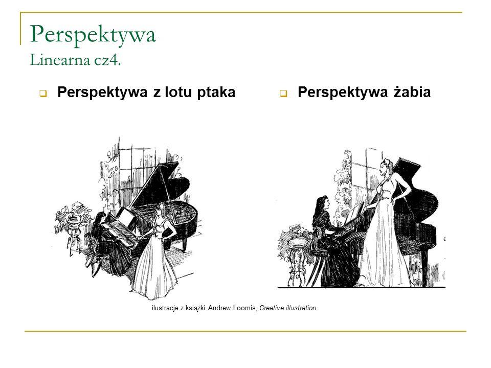 Perspektywa Linearna cz4.  Perspektywa z lotu ptaka  Perspektywa żabia ilustracje z książki Andrew Loomis, Creative illustration