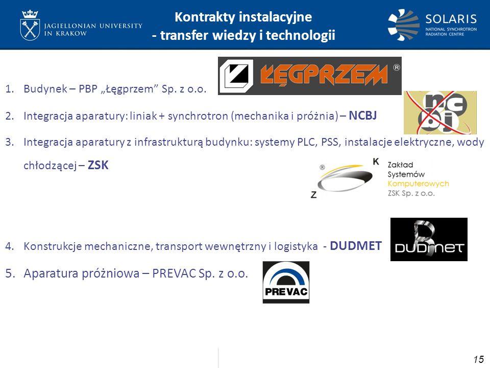 """Paweł Bulira, 6 th Solaris MAC, Kraków 20-21 May 2014 Kontrakty instalacyjne - transfer wiedzy i technologii 15 1.Budynek – PBP """"Łęgprzem Sp."""