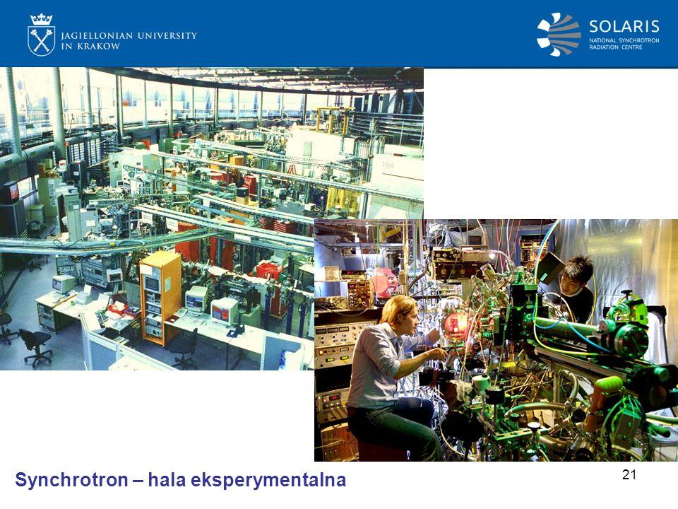 21 Synchrotron – hala eksperymentalna