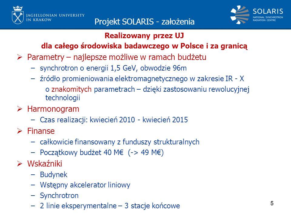 Realizowany przez UJ dla całego środowiska badawczego w Polsce i za granicą  Parametry – najlepsze możliwe w ramach budżetu –synchrotron o energii 1,5 GeV, obwodzie 96m –źródło promieniowania elektromagnetycznego w zakresie IR - X o znakomitych parametrach – dzięki zastosowaniu rewolucyjnej technologii  Harmonogram –Czas realizacji: kwiecień 2010 - kwiecień 2015  Finanse –całkowicie finansowany z funduszy strukturalnych –Początkowy budżet 40 M€ (-> 49 M€)  Wskaźniki –Budynek –Wstępny akcelerator liniowy –Synchrotron –2 linie eksperymentalne – 3 stacje końcowe 5 Projekt SOLARIS - założenia