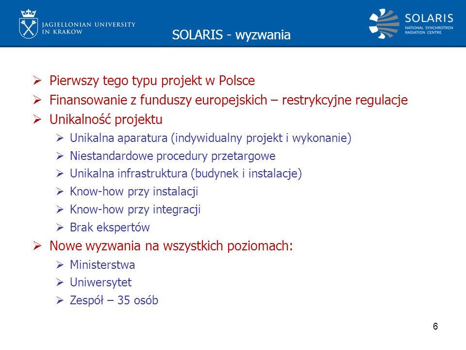  Pierwszy tego typu projekt w Polsce  Finansowanie z funduszy europejskich – restrykcyjne regulacje  Unikalność projektu  Unikalna aparatura (indywidualny projekt i wykonanie)  Niestandardowe procedury przetargowe  Unikalna infrastruktura (budynek i instalacje)  Know-how przy instalacji  Know-how przy integracji  Brak ekspertów  Nowe wyzwania na wszystkich poziomach:  Ministerstwa  Uniwersytet  Zespół – 35 osób 6 SOLARIS - wyzwania