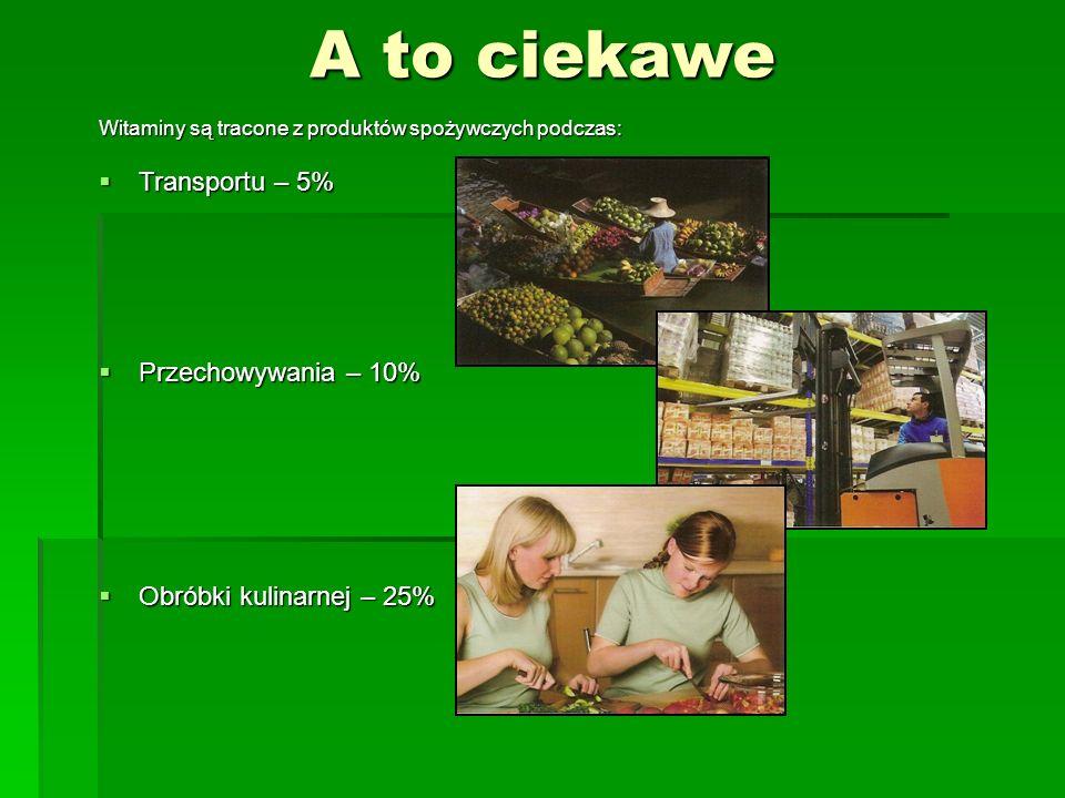 A to ciekawe Witaminy są tracone z produktów spożywczych podczas:  Transportu – 5%  Przechowywania – 10%  Obróbki kulinarnej – 25%