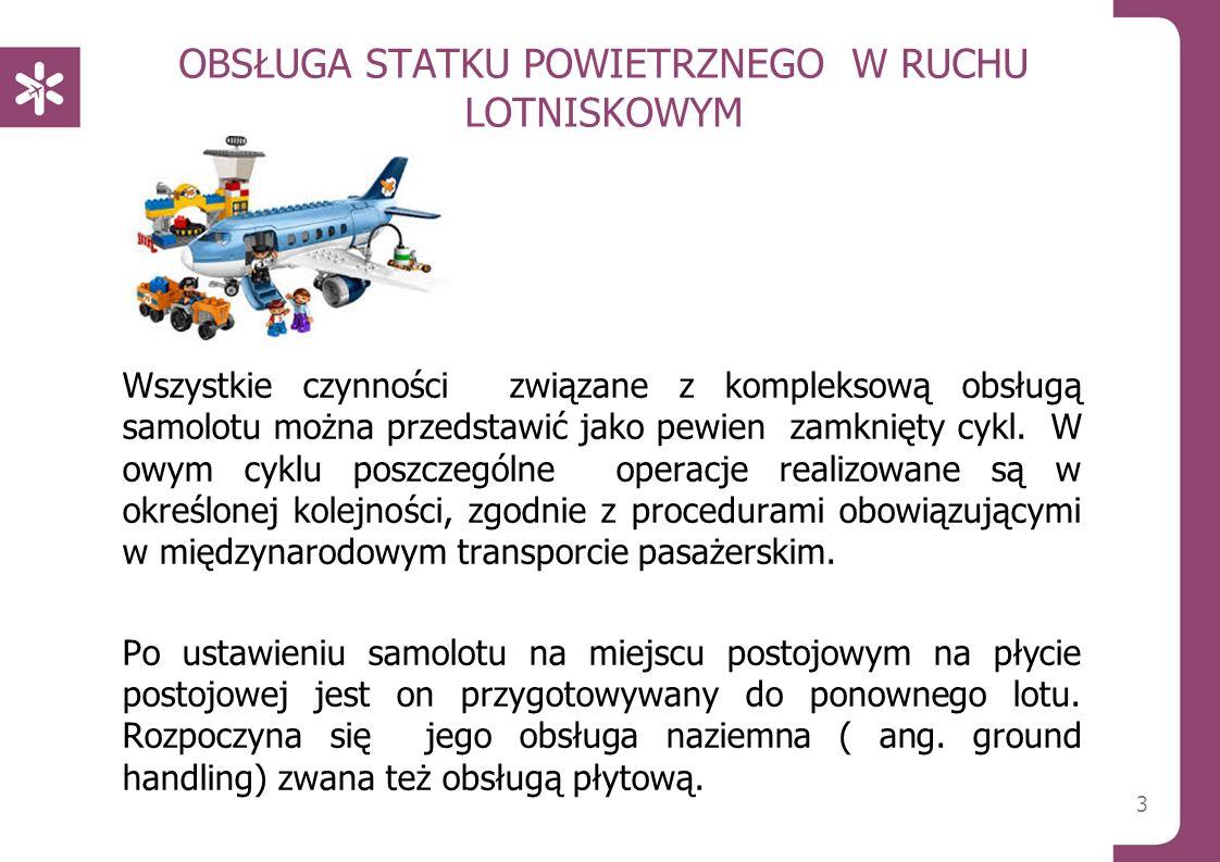 OBSŁUGA STATKU POWIETRZNEGO W RUCHU LOTNISKOWYM Wszystkie czynności związane z kompleksową obsługą samolotu można przedstawić jako pewien zamknięty cy