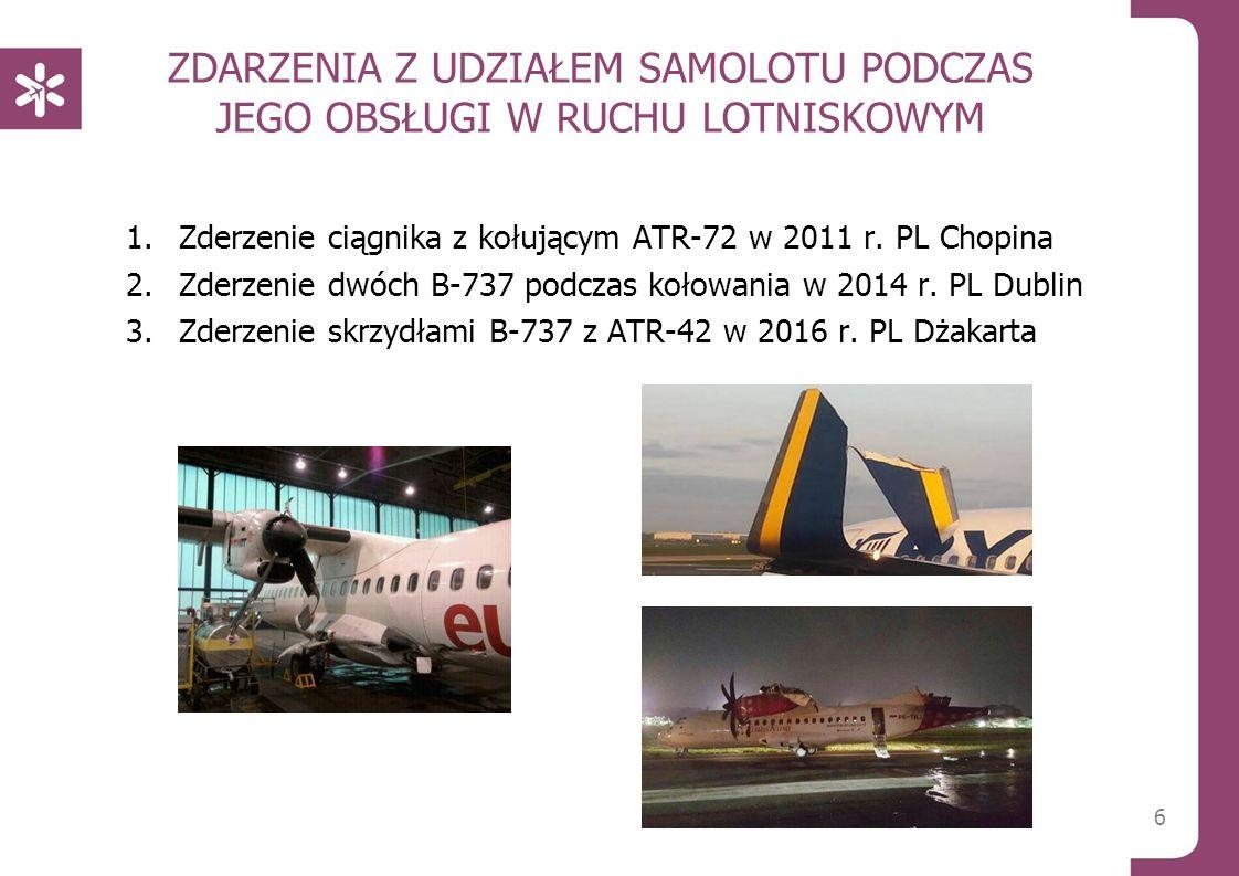 ZDARZENIA Z UDZIAŁEM SAMOLOTU PODCZAS JEGO OBSŁUGI W RUCHU LOTNISKOWYM 1.Zderzenie ciągnika z kołującym ATR-72 w 2011 r. PL Chopina 2.Zderzenie dwóch