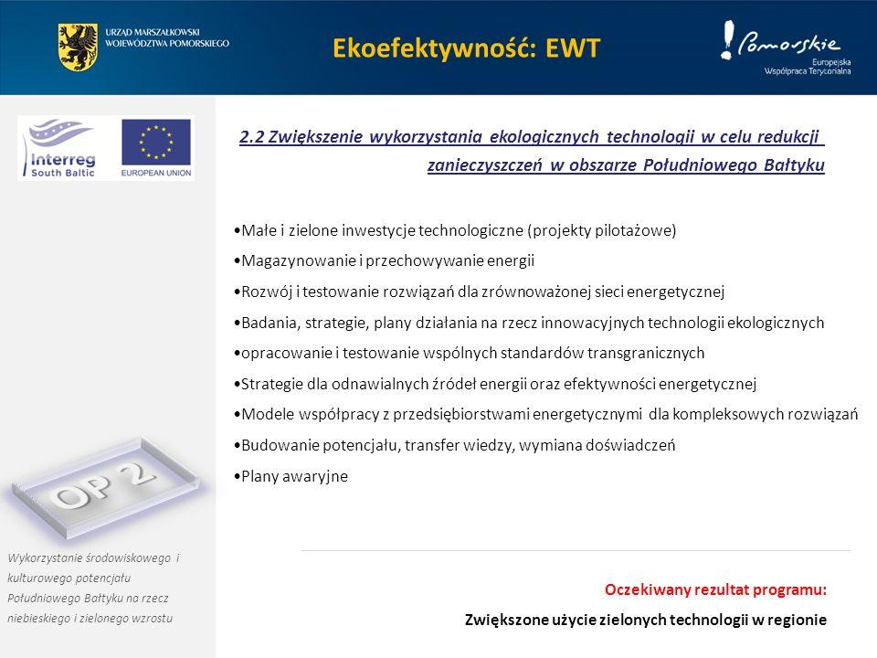 Wykorzystanie środowiskowego i kulturowego potencjału Południowego Bałtyku na rzecz niebieskiego i zielonego wzrostu 2.2 Zwiększenie wykorzystania ekologicznych technologii w celu redukcji zanieczyszczeń w obszarze Południowego Bałtyku Małe i zielone inwestycje technologiczne (projekty pilotażowe) Magazynowanie i przechowywanie energii Rozwój i testowanie rozwiązań dla zrównoważonej sieci energetycznej Badania, strategie, plany działania na rzecz innowacyjnych technologii ekologicznych opracowanie i testowanie wspólnych standardów transgranicznych Strategie dla odnawialnych źródeł energii oraz efektywności energetycznej Modele współpracy z przedsiębiorstwami energetycznymi dla kompleksowych rozwiązań Budowanie potencjału, transfer wiedzy, wymiana doświadczeń Plany awaryjne Oczekiwany rezultat programu: Zwiększone użycie zielonych technologii w regionie