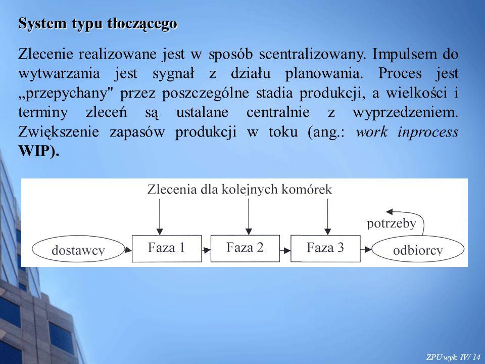 ZPU wyk. IV/ 14 System typu tłoczącego Zlecenie realizowane jest w sposób scentralizowany.