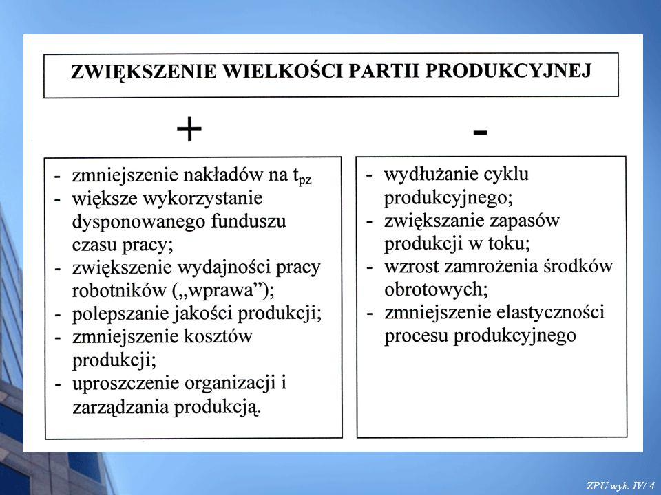 ZPU wyk. IV/ 4