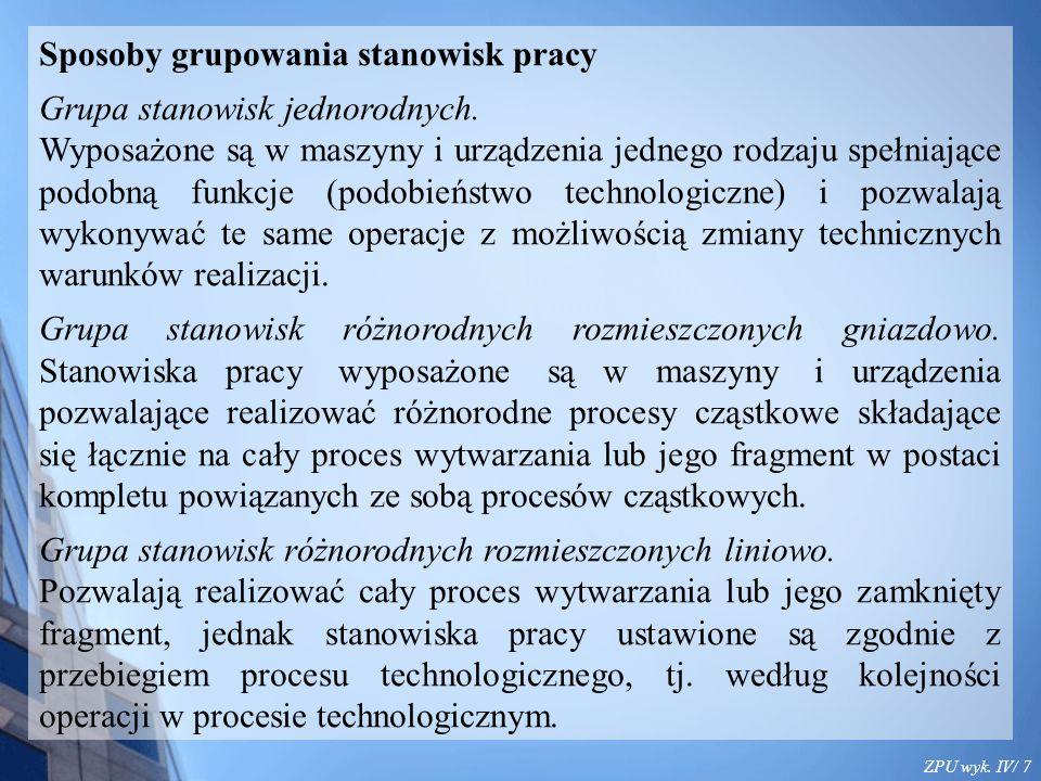 ZPU wyk. IV/ 7 Sposoby grupowania stanowisk pracy Grupa stanowisk jednorodnych.