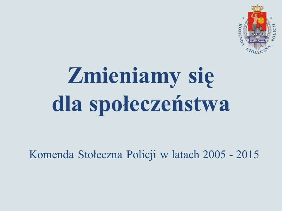 Zmieniamy się dla społeczeństwa Komenda Stołeczna Policji w latach 2005 - 2015