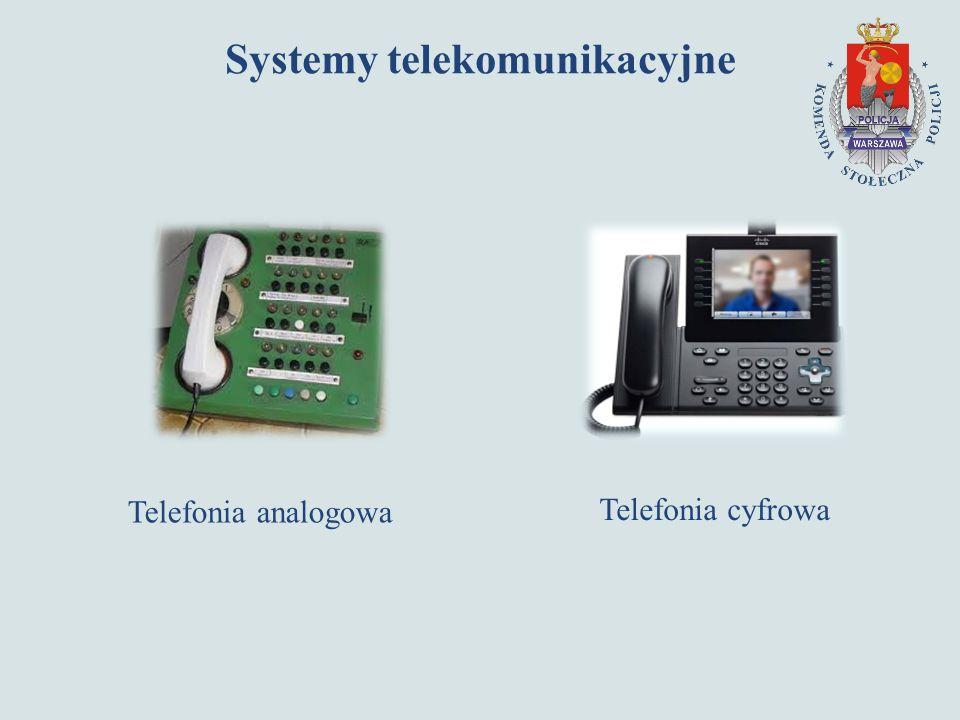 Telefonia analogowa Telefonia cyfrowa Systemy telekomunikacyjne