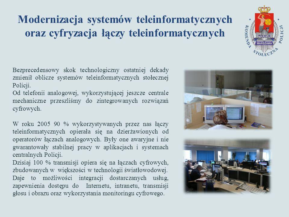 Modernizacja systemów teleinformatycznych oraz cyfryzacja łączy teleinformatycznych Bezprecedensowy skok technologiczny ostatniej dekady zmienił oblicze systemów teleinformatycznych stołecznej Policji.