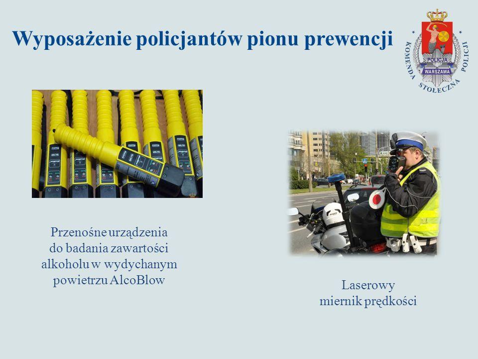 Wyposażenie policjantów pionu prewencji Laserowy miernik prędkości Przenośne urządzenia do badania zawartości alkoholu w wydychanym powietrzu AlcoBlow