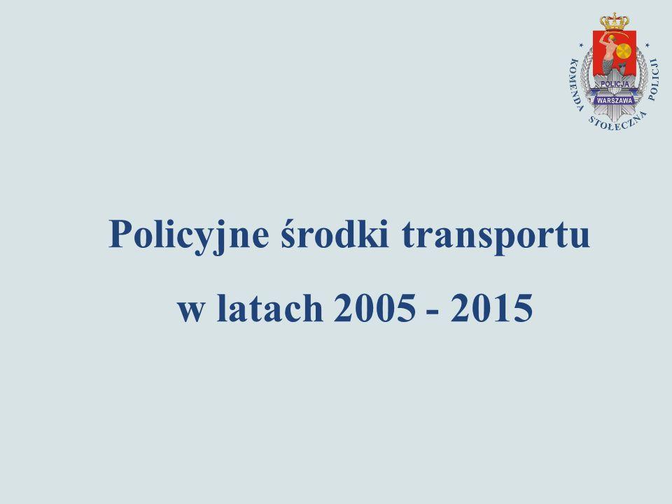 Policyjne środki transportu w latach 2005 - 2015